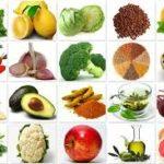 Bagaimana Pola Makan Yang Baik Untuk Kesehatan Kita?